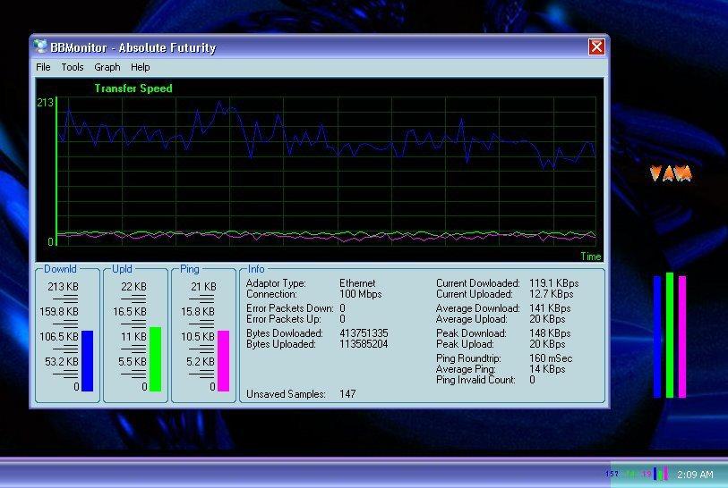 Bandwidth speed test meter and monitor, stores bandwidth results in a database